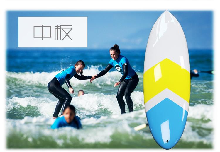EPS冲浪板